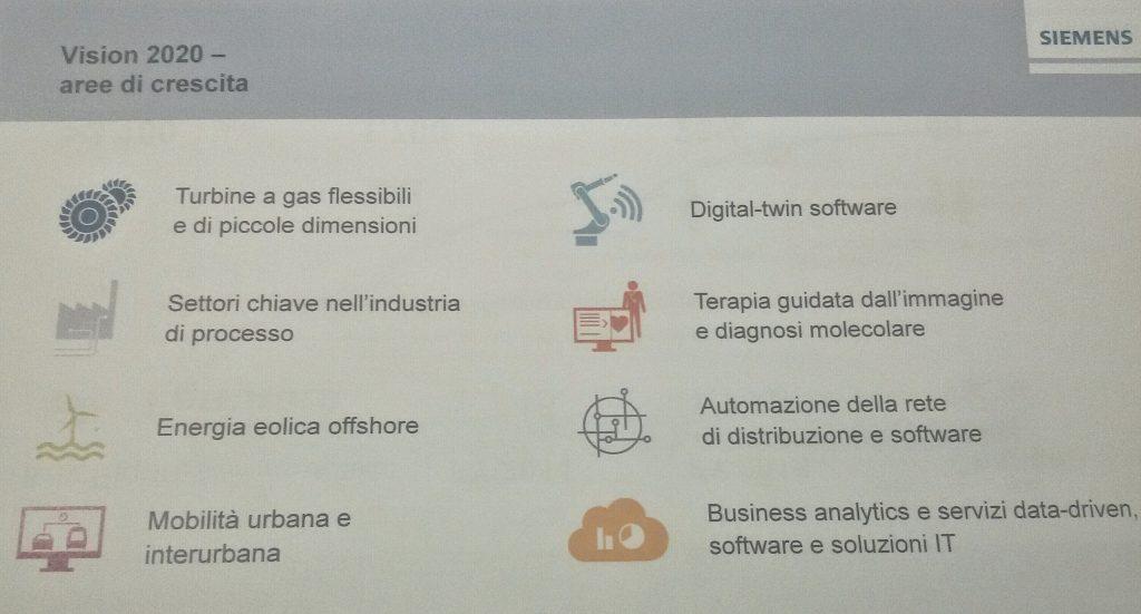 Siemens_aree_crescita