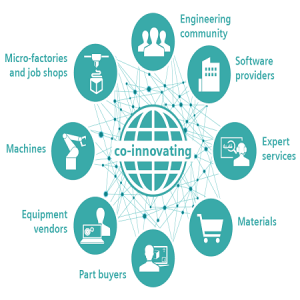 Siemens Part Manufacturing Platform - Co-innovating-titles