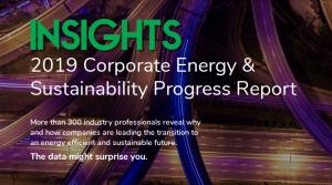 Corporate Energy