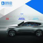 Da Hyundai un sistema di cancellazione del rumore stradale