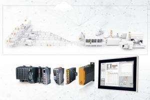 Portfolio B&R per la comunicazione sfrutta OPC UA su TSN