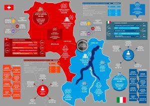 Sostenibilità e competitività del territorio transfrontaliero
